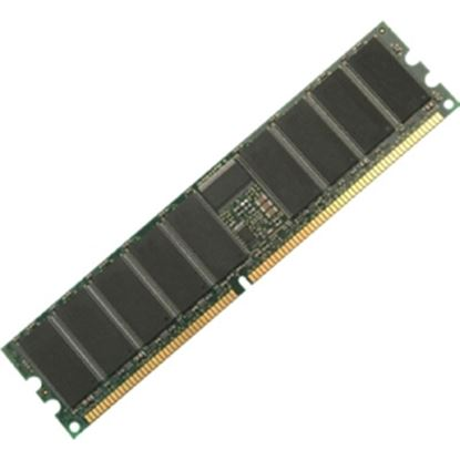 Picture of Cisco 1GB DRAM Memory Module