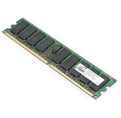 Picture for category Memory Upgrades